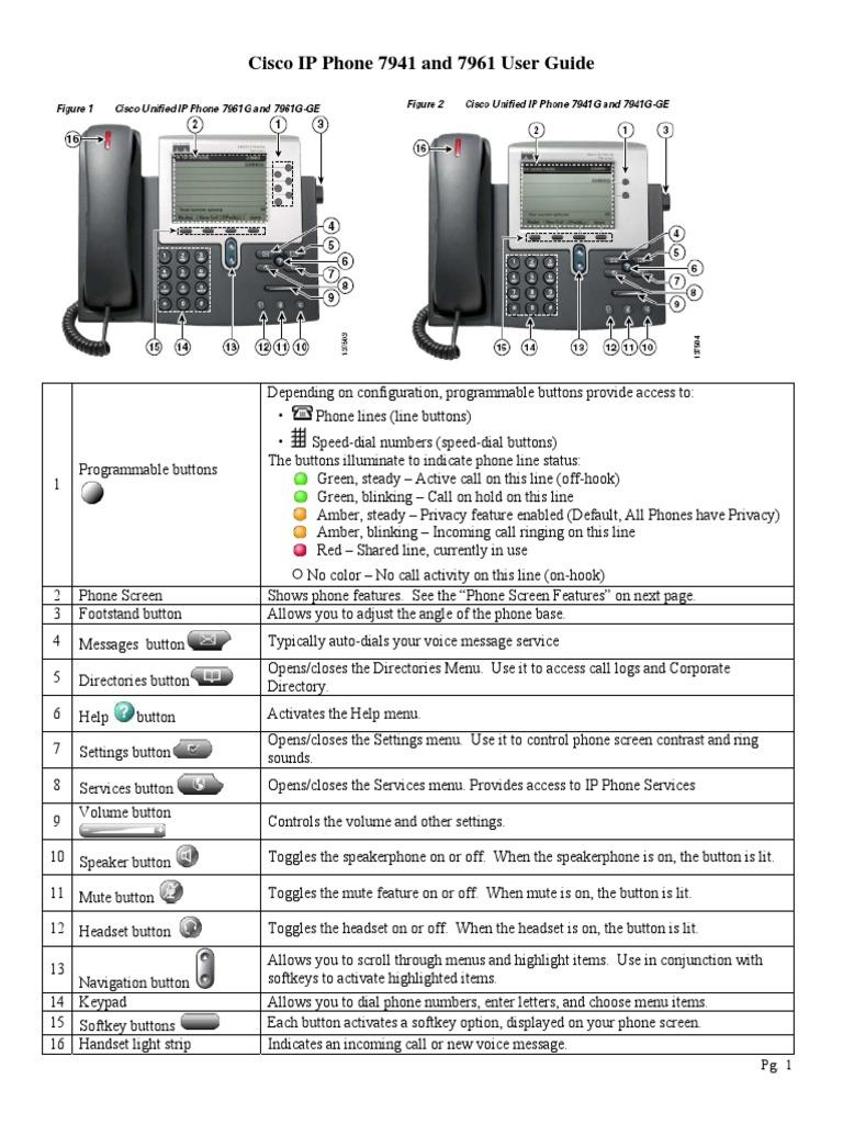 Cisco 7841 manual
