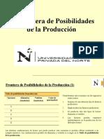 Frontera Posibilidades de Produccion