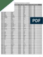 listado_iiee_inicial_beneficiadas2.pdf