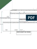 Diagrama Plan de Mina