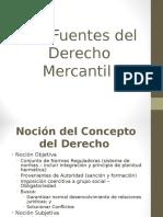 Las Fuentes Del Derecho Mercantil