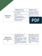 Beneficios y Perjuicios de La Energia Alternativa y Fosil
