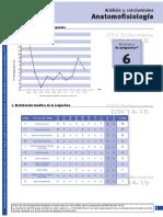 Conclusiones Anatomofisiología EIR