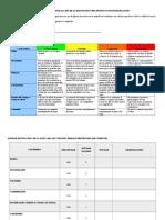 Rúbrica Para La Evaluación de La Exposicion y Del Proyecto de Investigación