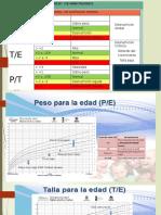 7. INDICADORES DX..pptx