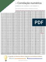 Apoio Ao Estudo - Correlação Numérica Hinário 4 Para Hinário 5