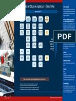 Tecnico en Dibujo de Arquitectura y Obras Civiles