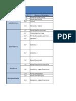 Cuadro de Inventario de Planos