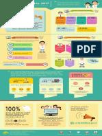 Dejarfa.com Infografis Ujian Nasional Dan USBN 2017