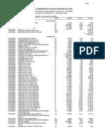 Precio Particular in Sumo Tipov Tipo 204