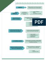 Doc1 Mapa Conceptual Filosofia