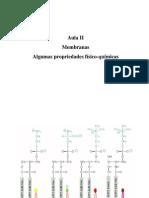 Biofísica - Aula membranas II