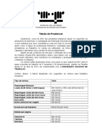 Tabela Freelancer - Sindicato dos Jornalistas da Paraíba