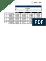 Copia de Simulador Cronograma de Pagos - Gobiernos Locales-1