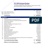 Ysleta ISD 2017-2018 Adopted Budget