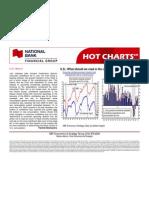 JUL 27 NBC Financial Group US Watch Hot Charts