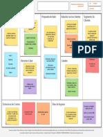 Copia de Business Model Canvas (1)