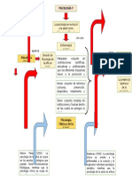 Psicologia y Salud Mapa Conceptual