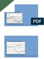 Capítulo11-Gráficos e Tabelas