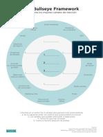 Marketing Traction Bullseye Framework