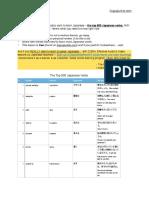 500 JVERBS.pdf
