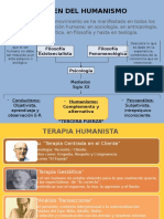 Origenes de La Terapia Familiar Humanista