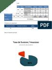 Estatísticas de utilização da BE