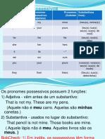 6pronomesposessivos-130403221727-phpapp01
