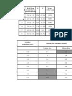 zavarivanje-tablice.docx