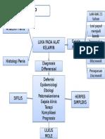 mind map.pptx