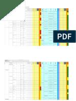 Matriz Iper Transporte Fluvial Deugro