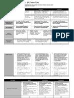 data project rubric