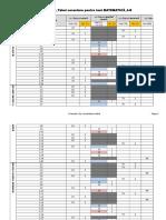 Tabel Corectare Pentru Test MATEMATICA_4-B
