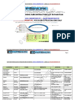 IT-Telecom-Subcontractors-list-in-Pakistan.pdf