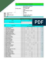 Analisis-nilai-harian-Soal-Uraian Kelas 7C KESATU SEM 2
