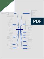 10-mapa-mental-80-estrategias-de-trafego.pdf