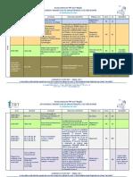 Atividades Formativas EJ1 2017-2 Portal - 1ª Publicação