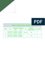 2ª AULA.1.1-Model