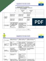 Model Raport Activitate Comisii