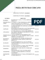 Pizza Hut Sucursales