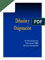 2 Difusión y Oxigenación