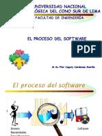 Clase 1-2-Proceso Del Software