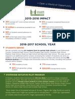 impact report february 2017