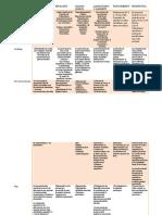 Guia clinica en relacion Suprarrenales tabla