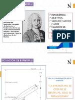 06e Ecuación de Bernoulli
