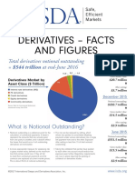Derivatives Facts and Figures Fact Sheet FINAL