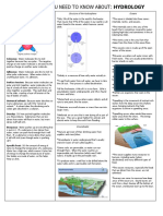 8 hydrologycram sheet
