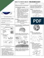 8microbiologycramsheet