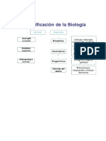 Clasificación de La Biología