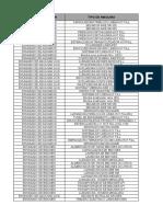 Base de Datos - Lindley - Correo de Ydel